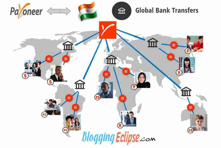 Payoneer Global Bank Transfer India