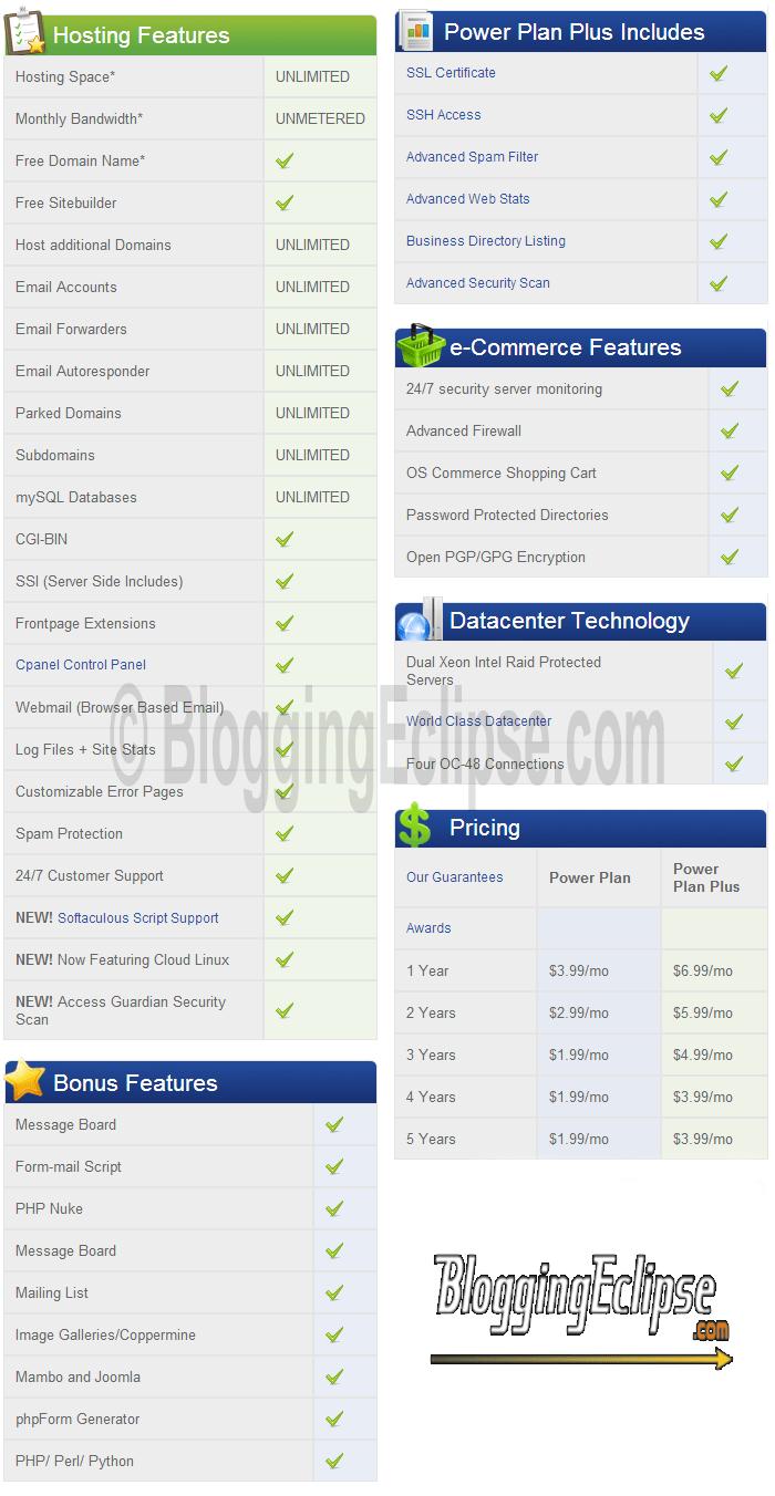 WebHostingPad detailed features