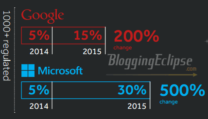 ms office google apps graph 3