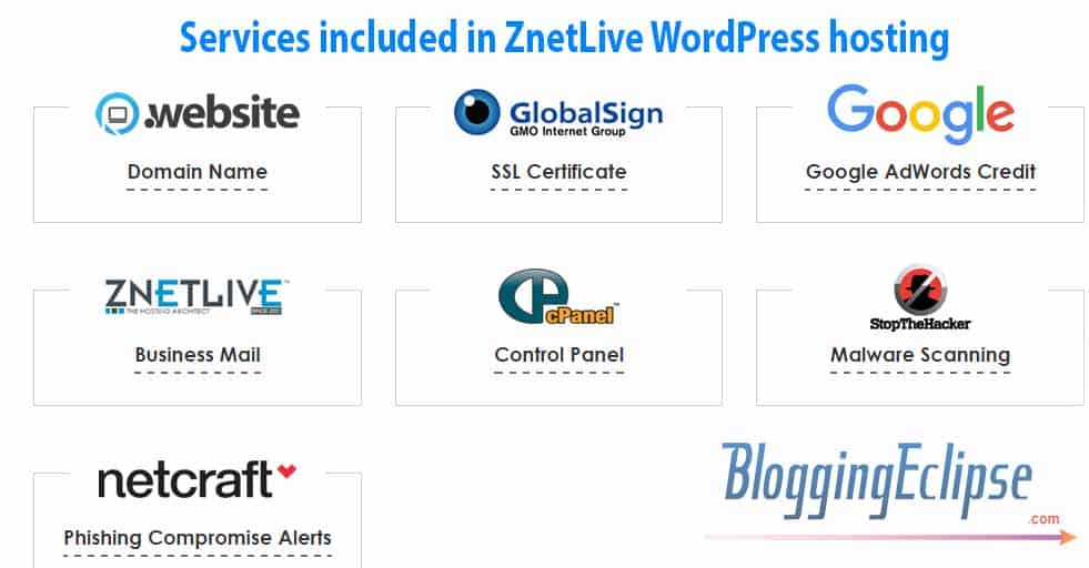 znetlive-wordpress-hhosting-services