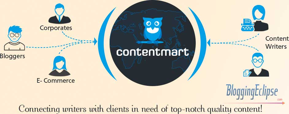 Contentmart-about