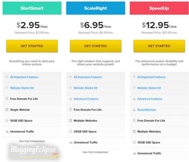 Fastcomet-Wordpress-Hosting-Pricing-plans