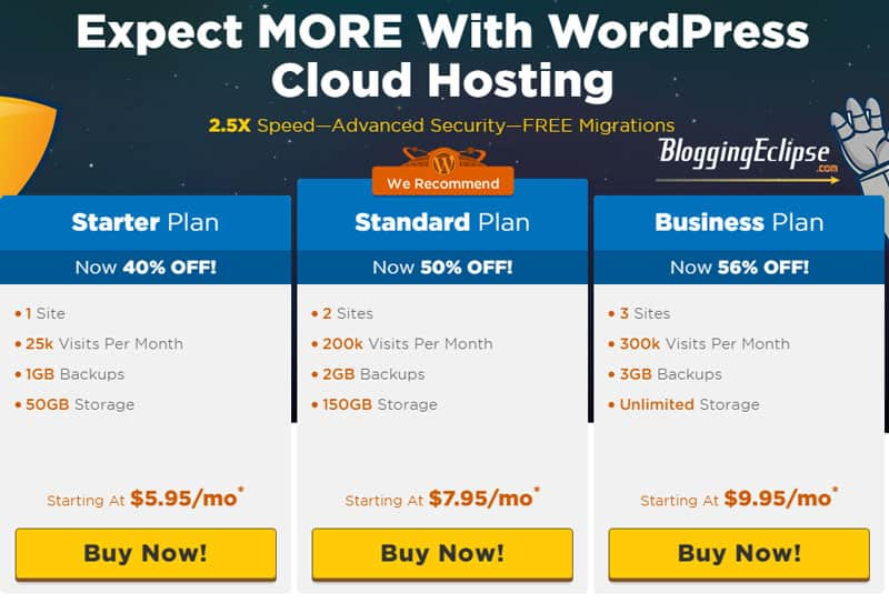 Hostgator Cloud WordPress Hosting