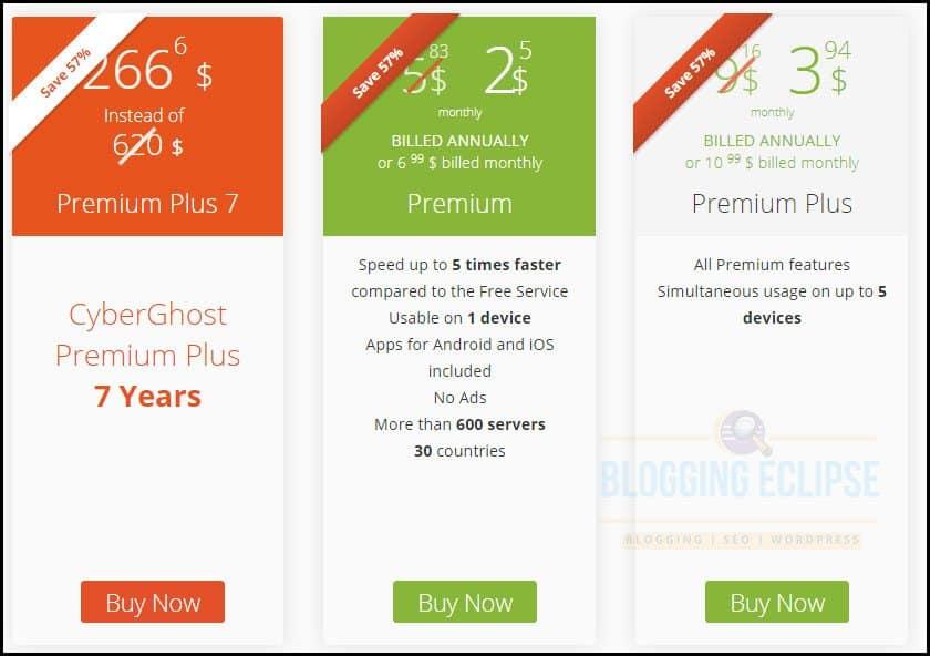 Cyberghost-VPN-pricing