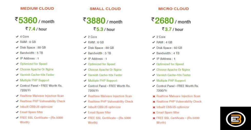 HostingRaja-Cloud-VPS-Plans