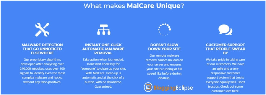 Malcare-Features