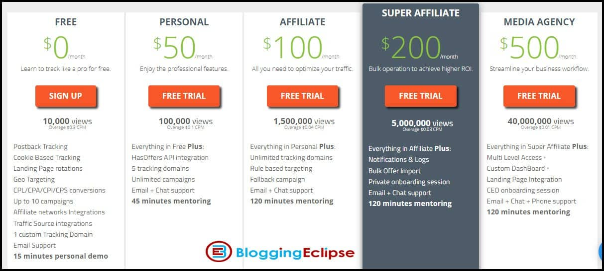 TrackingDesk-Pricing