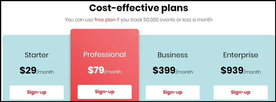 RedTrack-Plans-&-Pricing