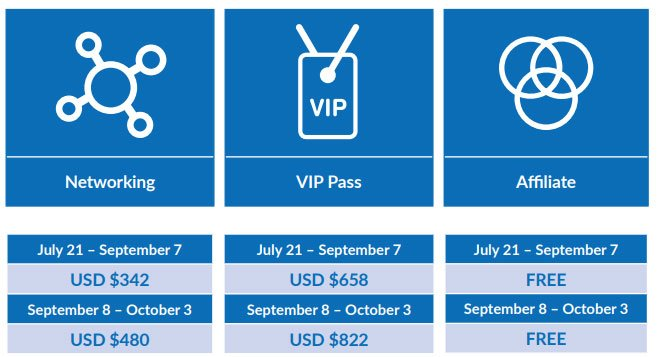 Affiliate-Summit-APAC-2018-Pass-price
