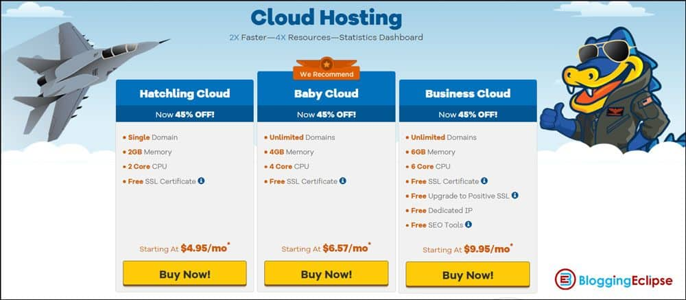 Top 5 Web Hosting Providers In Malaysia Starts 1month Updated