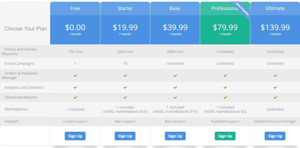 FeedbackWhiz Pricing